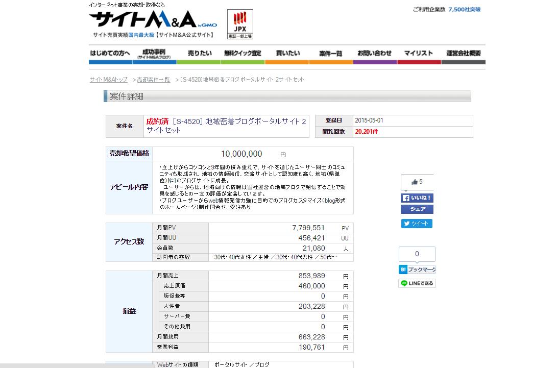 サイトM&A(http://www.sitema.jp/)の案件詳細画面より