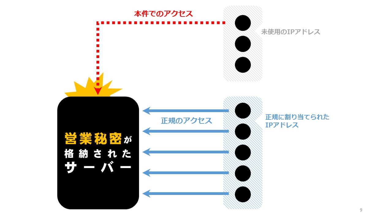 INPITセミナー資料_ヤマザキマザック事件